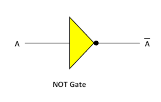 Logic gates/NOT gate