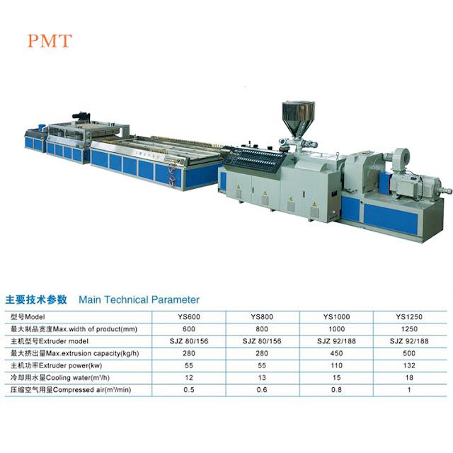 PVC PE PP WPC profile production line