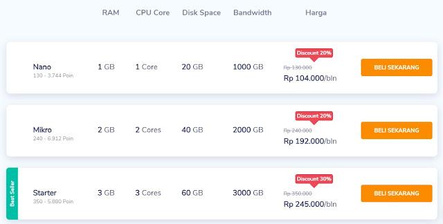 cloud vps hosting murah indonesia
