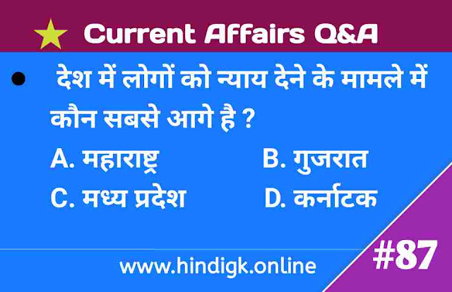1 February 2021 Current Affairs In Hindi