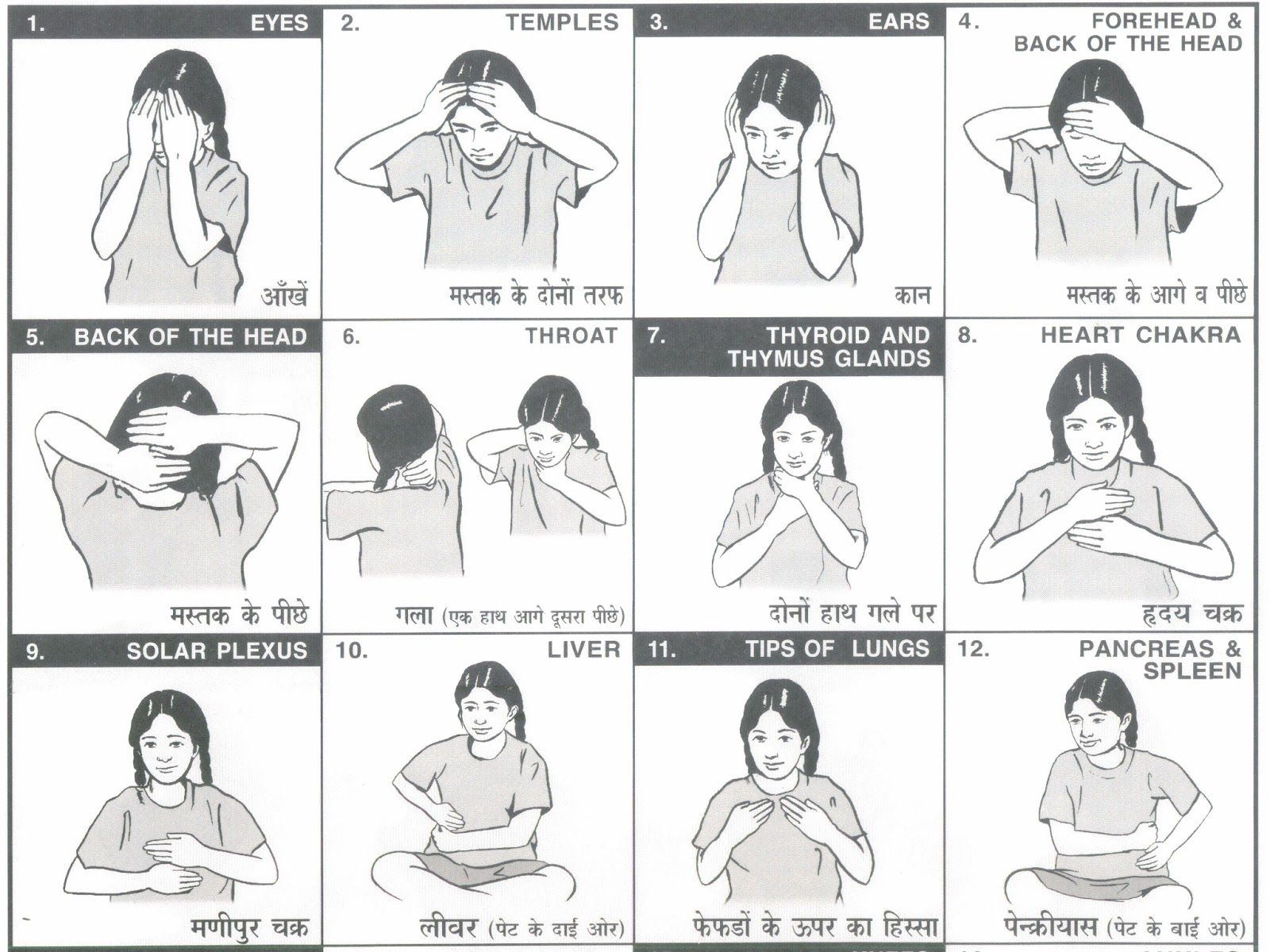 Aashirwad Healing Centre's Reiki Page: Hand Positions