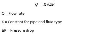 Q=K√ΔP