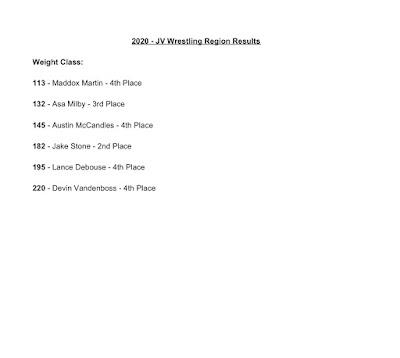 2020 wrestling results