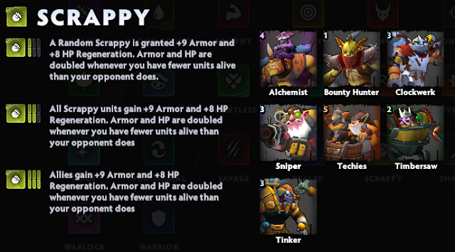 Build Scrappy