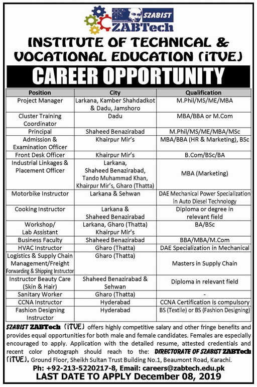 SZABIST (ZABTech) invites applications for various Positions latest 2019