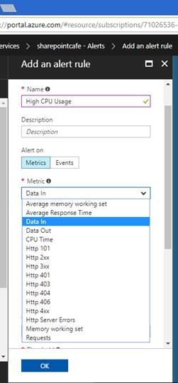 cloud computing monitoring