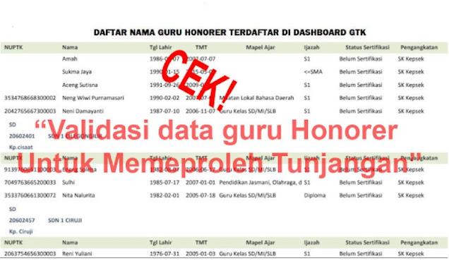 Hasil Validasi Terbaru, Cek Nama Guru dan Tenaga Honorer Penerima BLT Rp 2,4 Juta Seluruh Indonesia