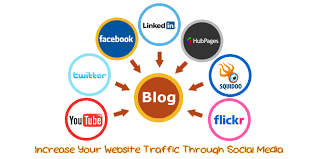 8 Free Ways to Boost Your Blog Traffic Through Social Media