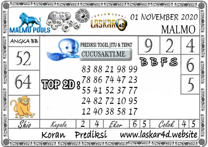 Prediksi Togel MALMO LASKAR4D 01 NOVEMBER 2020