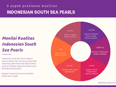 South-sea-pearls