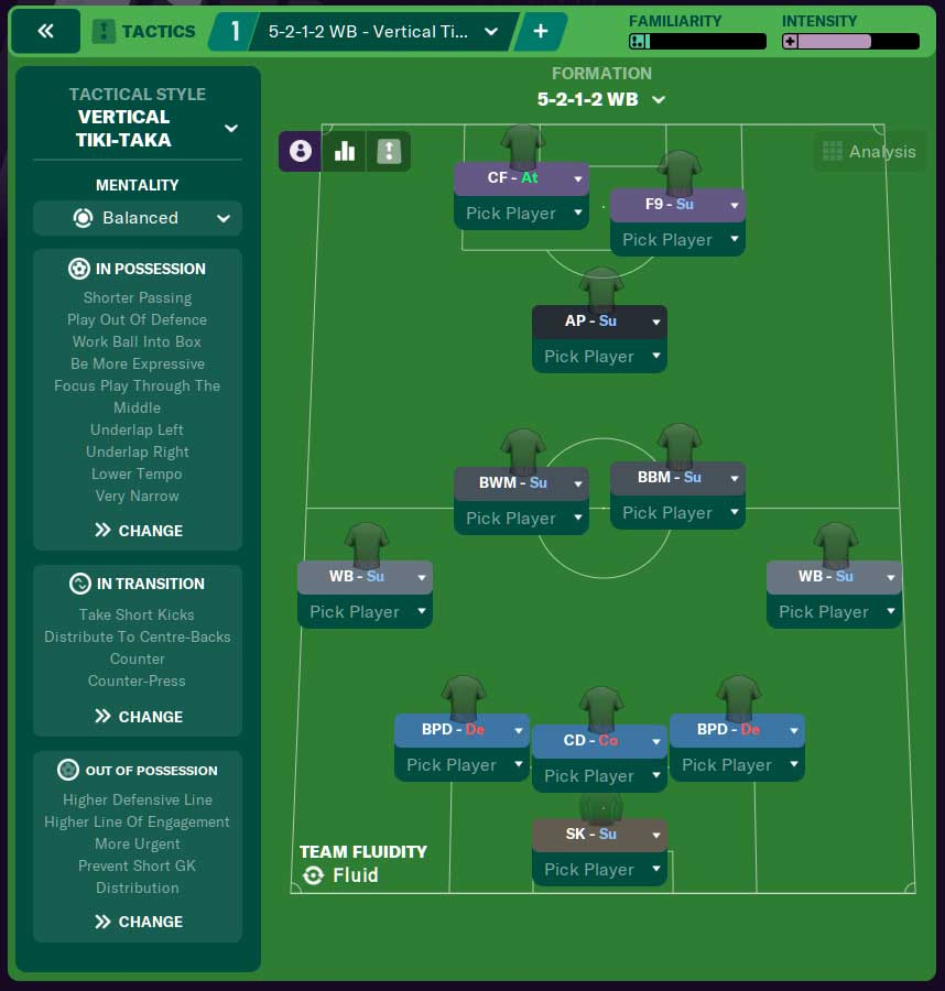 5-2-1-2 Formation FM21