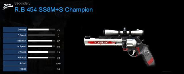 Detail Statistik R.B 454 SS8M+S Champion