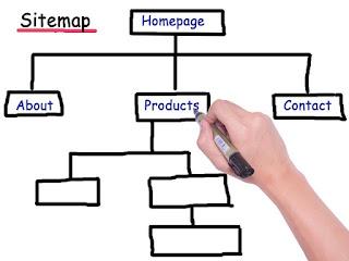 Cara membuat Sitemap XML untuk Blogger.com