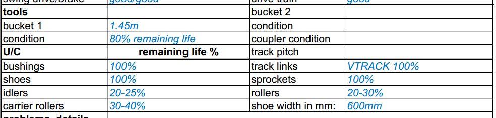 Used Heavy Equipment Checklist | MEVAS