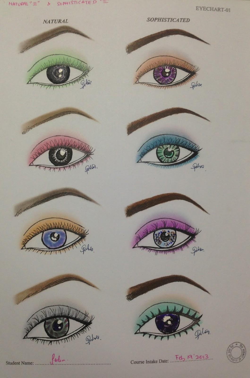 Face Chart Eye Template Homeschoolingforfree