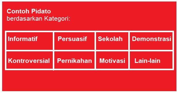 Contoh Pidato berdasarkan Kategori