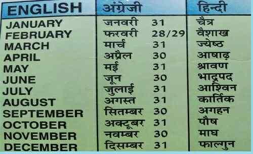 Months Name in Hindi - हिन्दू कैलेंडर के अनुसार 12 महीनो के नाम