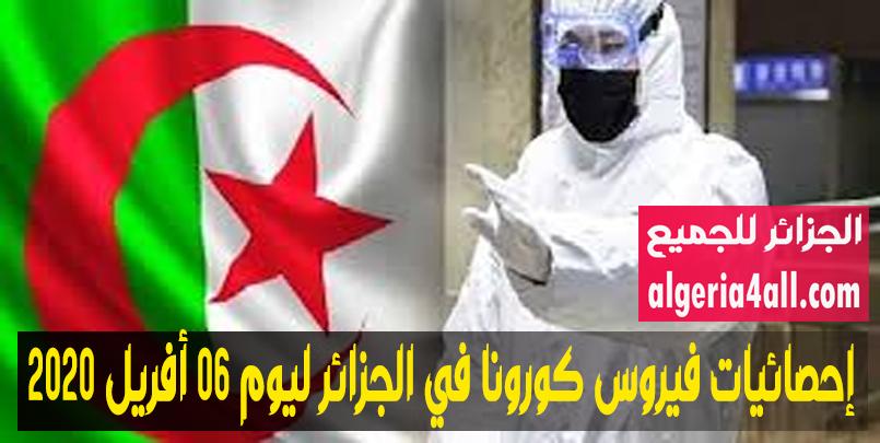 إحصائيات فيروس كورونا في الجزائر ليوم