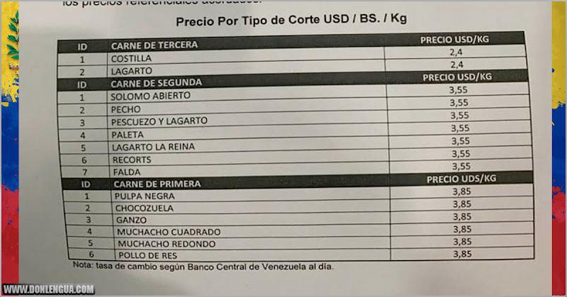 Maduro decreta precios regulados de la carne, pero en DÓLARES (Murió el Petro)