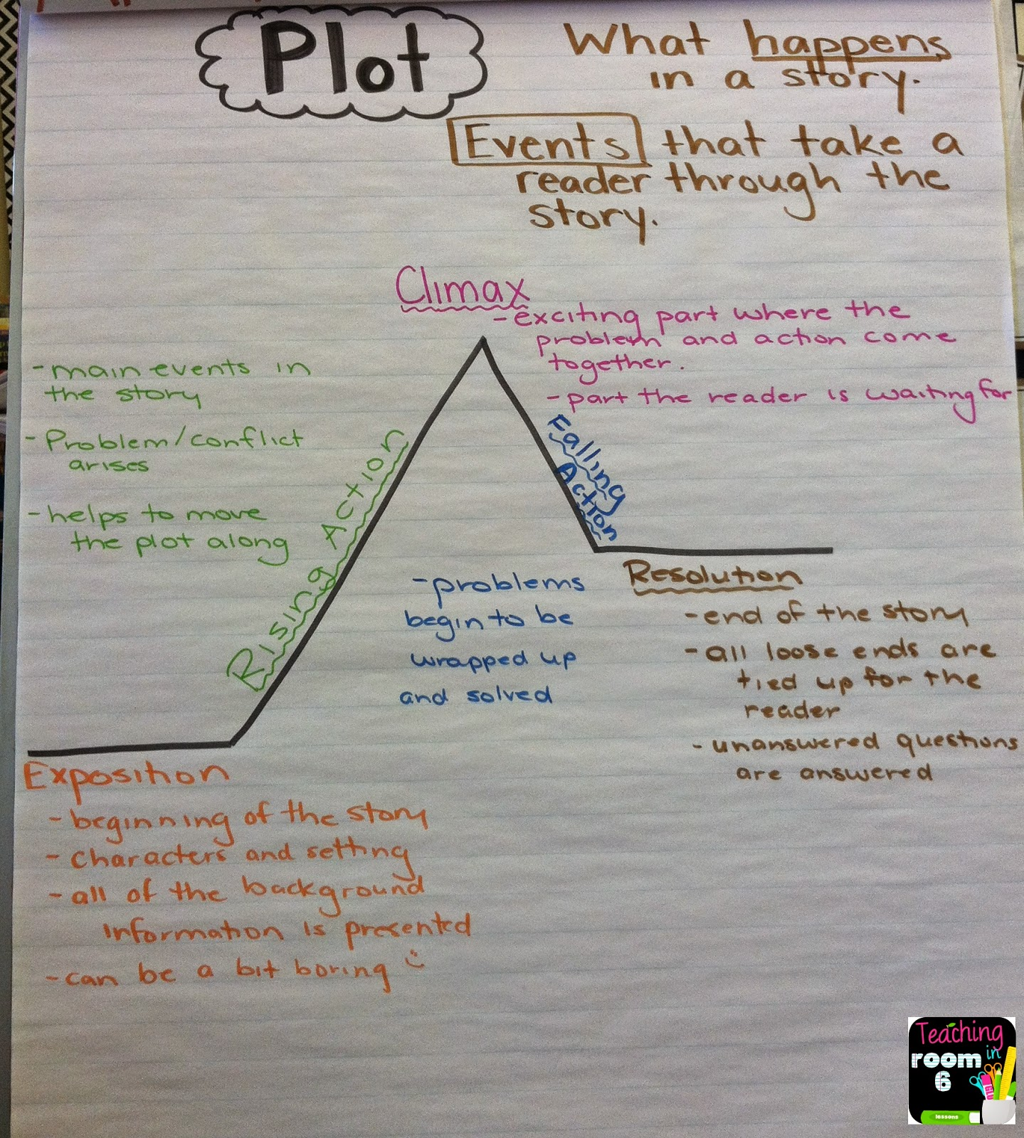 Call Of The Wild Plot Diagram Ear Anatomy Labeled Teaching About In Room 6