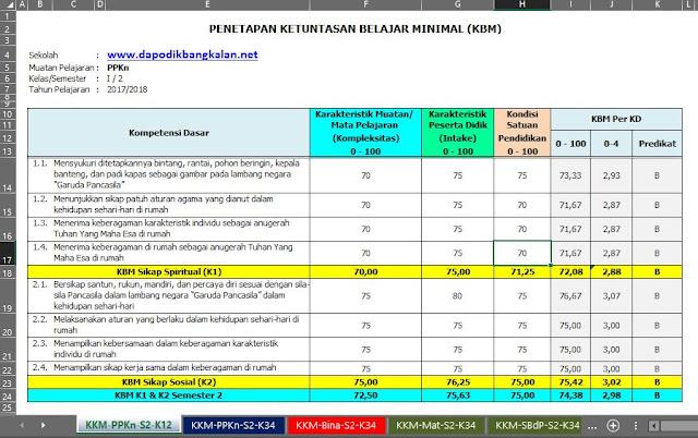 Aplikasi KKM SD Kurikulum 2013 Revisi 2018