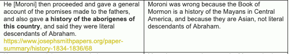 Comparison table by Jonathan Neville, BookofMormonCentralAmerica.com