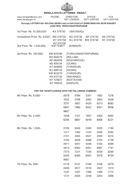 KERALA OFFICIAL RESULT KARUNYA KR-429 DATED 2020.01.04 PART-1