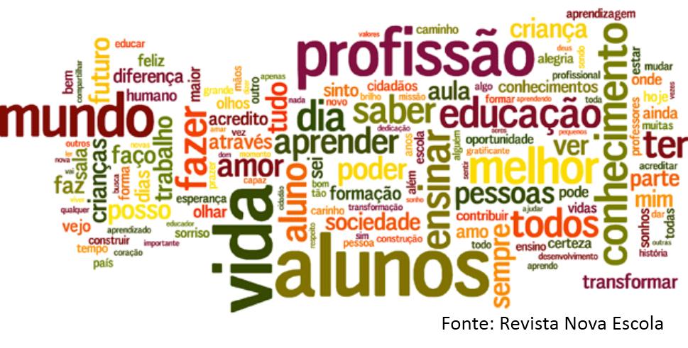 Sala De Espera: Texto: A Arte De Ser Professor