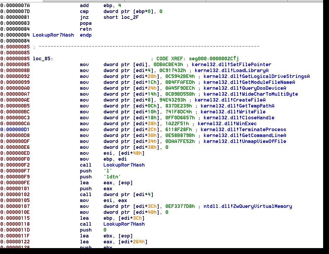 malware clipboard: 2015