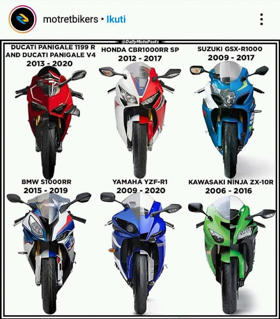 Melihat Beberapa Perubahan Headlamp Pada Motor 1000 cc