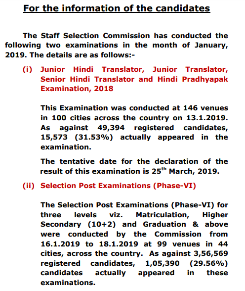 Important Notice- For the information of the candidates January 2019 Exam
