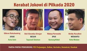 Di Pilkada 2020, Ada Anak, Besan, Ipar dan Menantu Jokowi