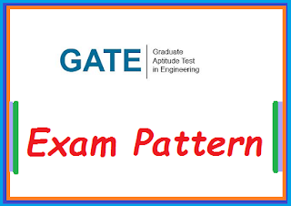 GATE 2019 Exam Pattern – Branch wise paper pattern details