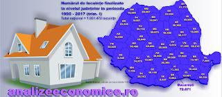 Topul locuințelor finalizate la nivel de județe din 1990 încoace