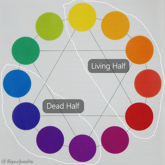 Betty Edwards Colour Wheel Coloue Theory