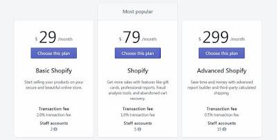¿Cuánto cuesta Shopify?