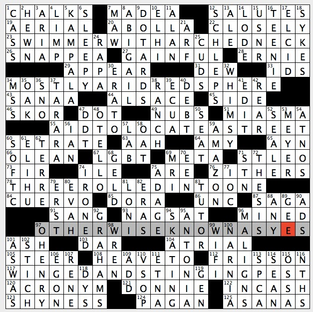 Rex Parker Does The Nyt Crossword Puzzle Ghostbuster Spengler Sun 4 2 17 King Who Spoke At Kennedy S Inaugural Ball Writer Who Coined Term Banana Republic 1904 French Region Now