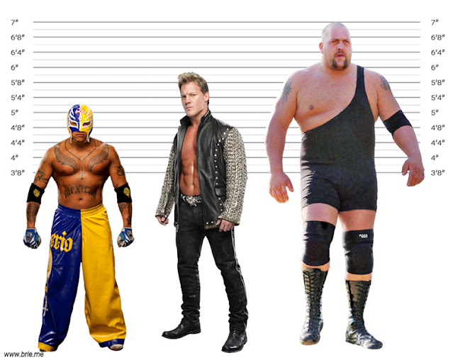 Chris Jericho height comparison with Rey Mysterio and Big Show