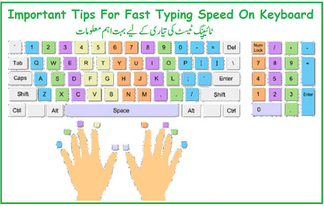 Typing Test Keyboard Position