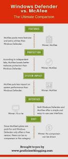تأمين الويندوز 10 ومنع اختراقك بثلاثة طـرق مختلفة