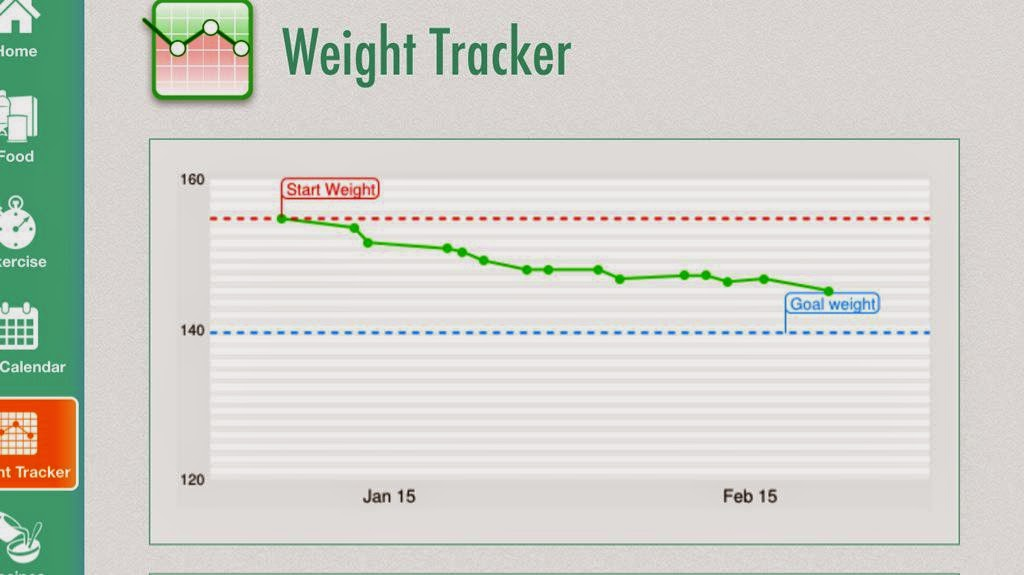 fat secret diet app screen shot with weight graph