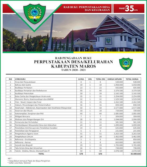 Contoh RAB Pengadaan Buku Perpustakaan Desa Kabupaten Maros Provinsi Sulawesi Selatan Paket 35 Juta