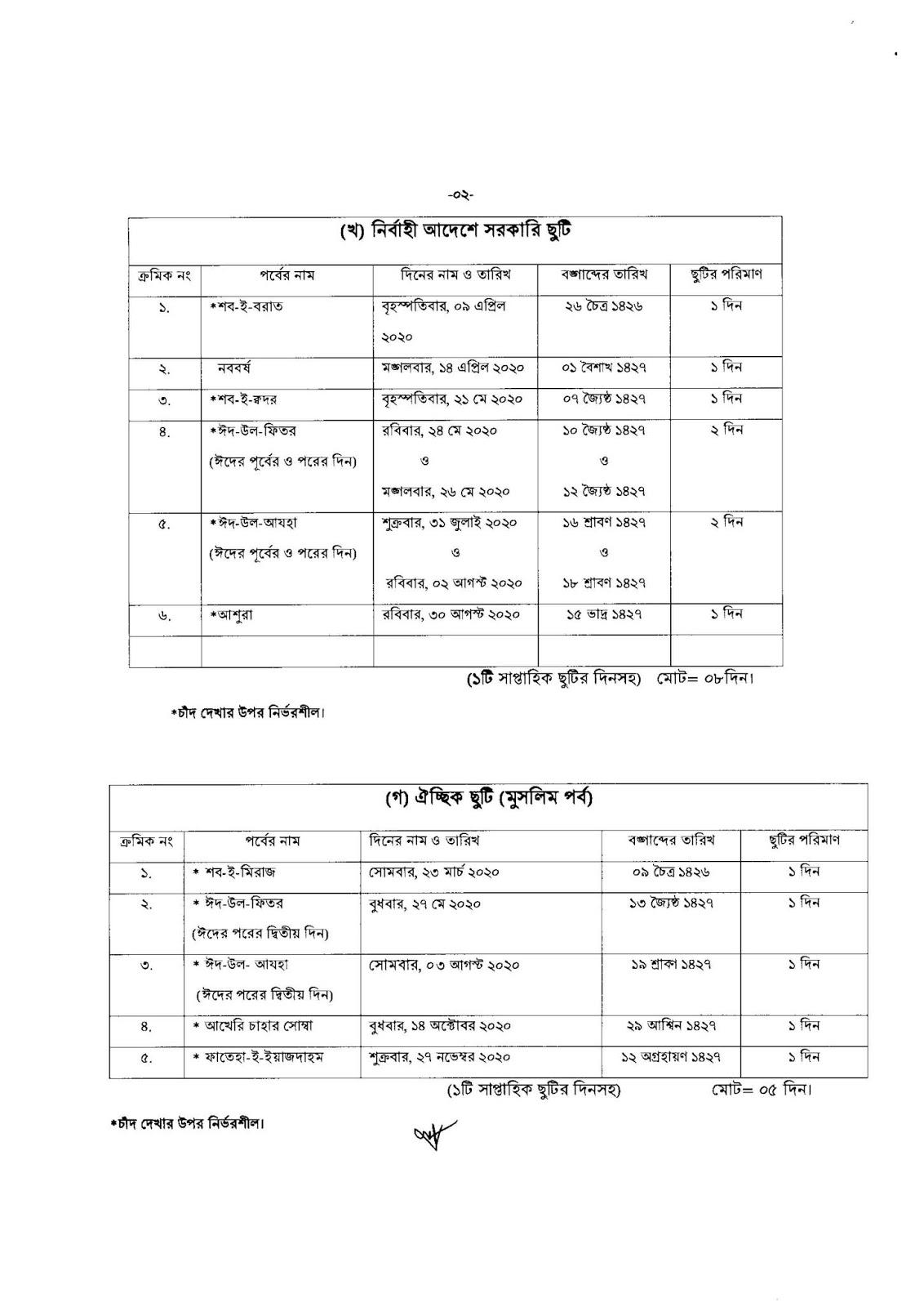 Bangladesh Government Holidays List 2020