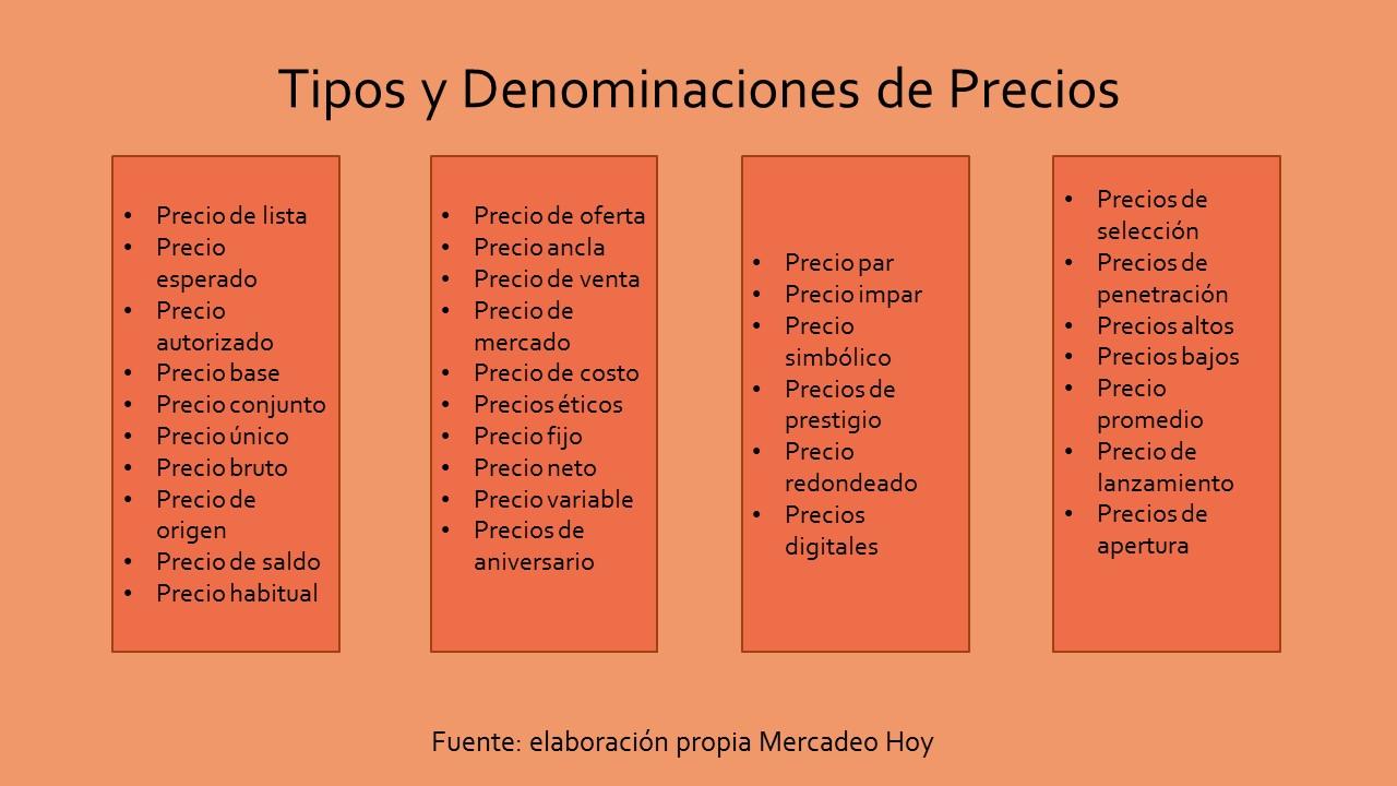 Mercadeo hoy - Taurus mycook 1 6 precio ...