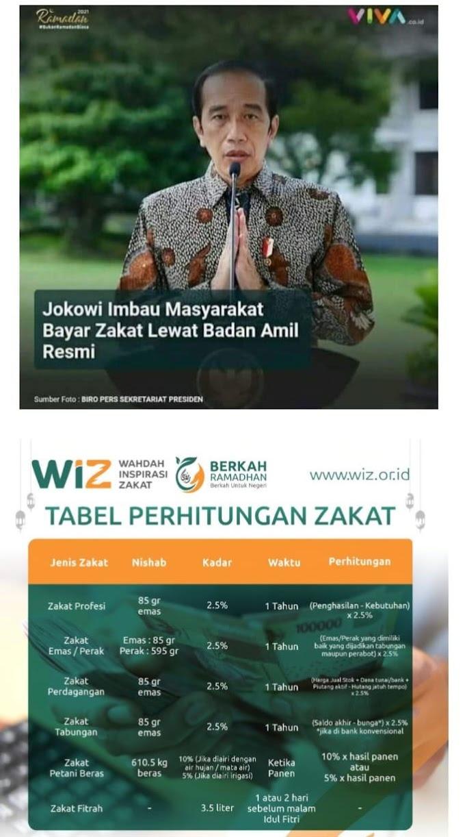 Presiden Joko Widodo (Jokowi) telah menghimbau masyarakat muslim untuk mengeluarkan zakatmelalui Lembaga Amil Zakat yang Resmi.