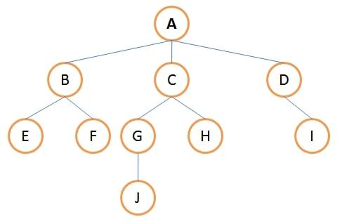 gambar jaringan pemasaran