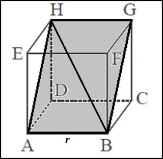 Apakah Ada Hubungan Antara Diagonal Ruang Dengan Bidang Diagonal Pada Kubus
