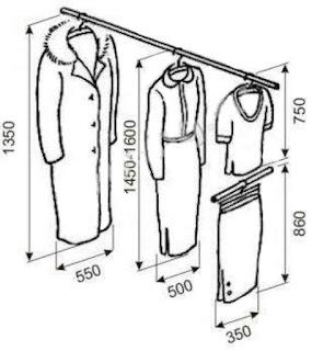 Ukuran gantungan pakaian