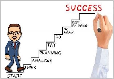 Kebiasaan menunda Kesuksesan