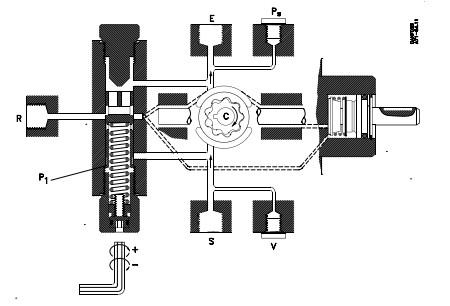 Oil Pump: Riello Rdb Oil Pump